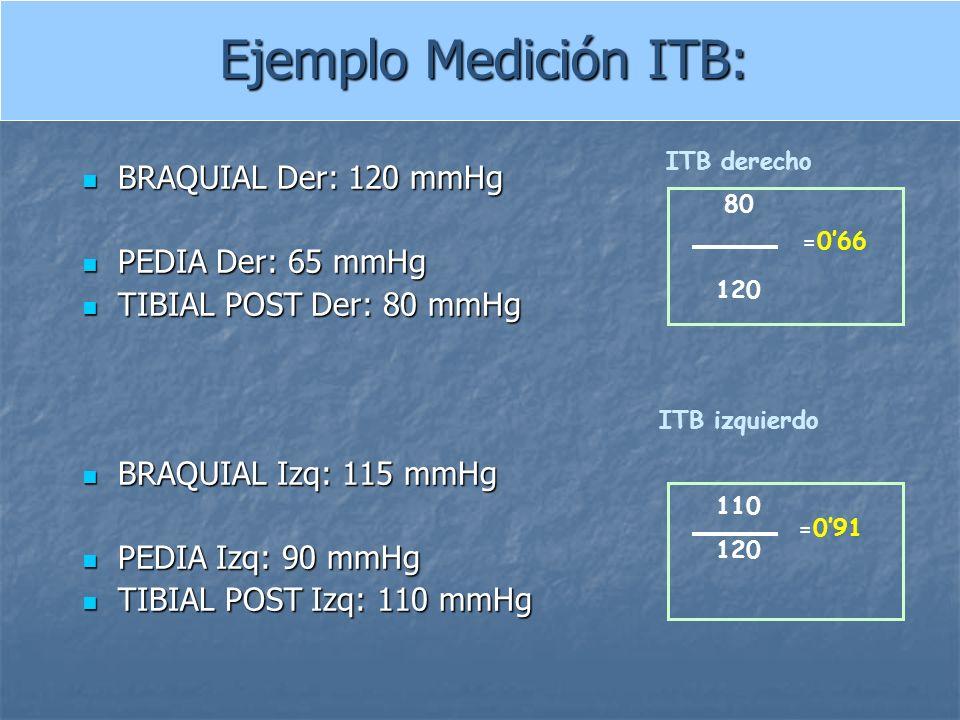 Ejemplo Medición ITB: BRAQUIAL Der: 120 mmHg PEDIA Der: 65 mmHg