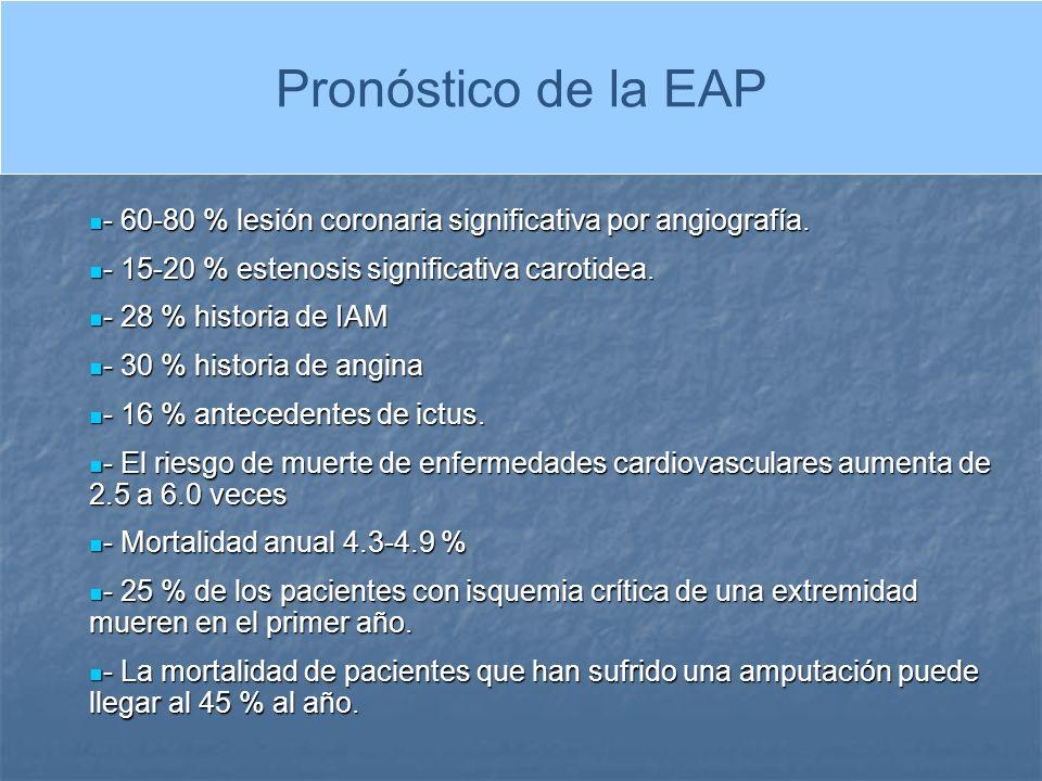 Pronóstico de la EAP - 60-80 % lesión coronaria significativa por angiografía. - 15-20 % estenosis significativa carotidea.