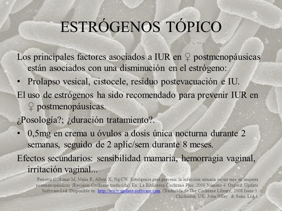 ESTRÓGENOS TÓPICO Los principales factores asociados a IUR en ♀ postmenopáusicas están asociados con una disminución en el estrógeno: