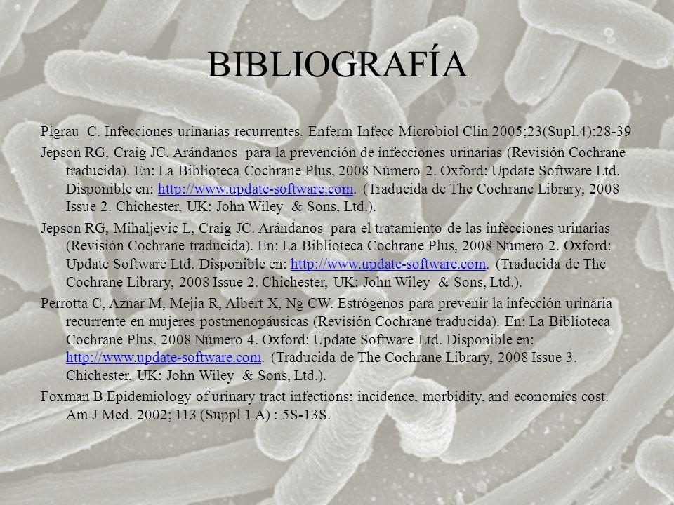 BIBLIOGRAFÍA Pigrau C. Infecciones urinarias recurrentes. Enferm Infecc Microbiol Clin 2005;23(Supl.4):28-39.
