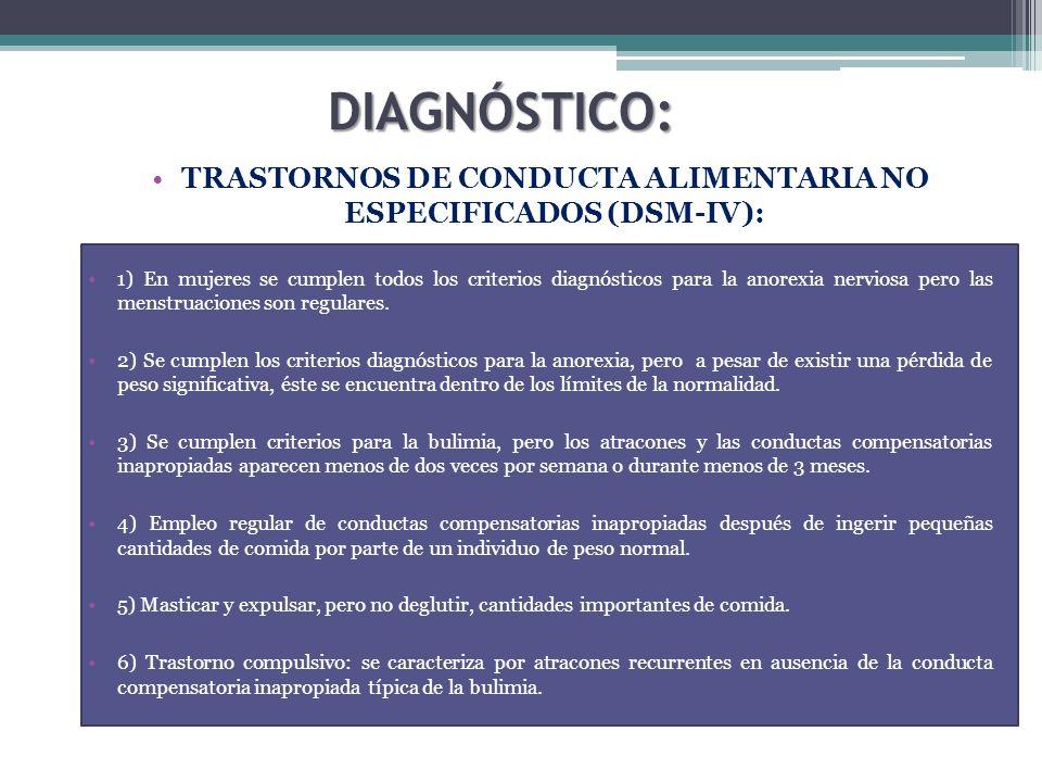 TRASTORNOS DE CONDUCTA ALIMENTARIA NO ESPECIFICADOS (DSM-IV):