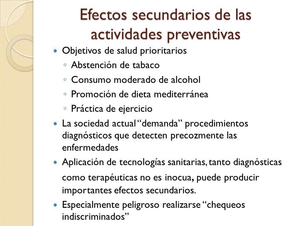 Efectos secundarios de las actividades preventivas