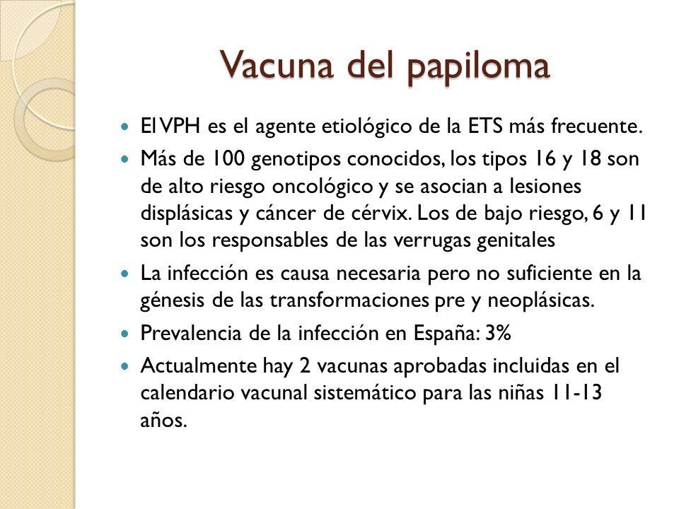 Vacuna del papiloma El VPH es el agente etiológico de la ETS más frecuente.