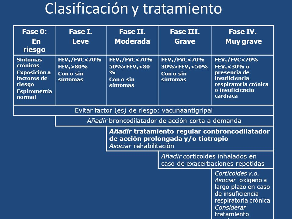Clasificación y tratamiento