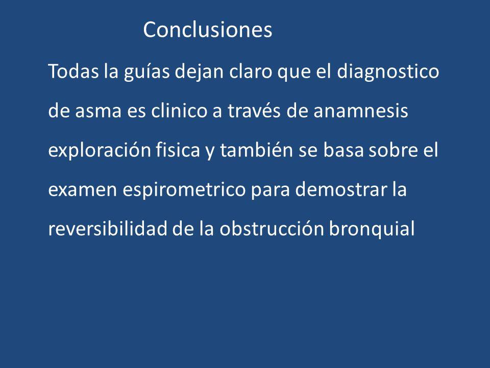 Conclusiones Todas la guías dejan claro que el diagnostico de asma es clinico a través de anamnesis exploración fisica y también se basa sobre el examen espirometrico para demostrar la reversibilidad de la obstrucción bronquial