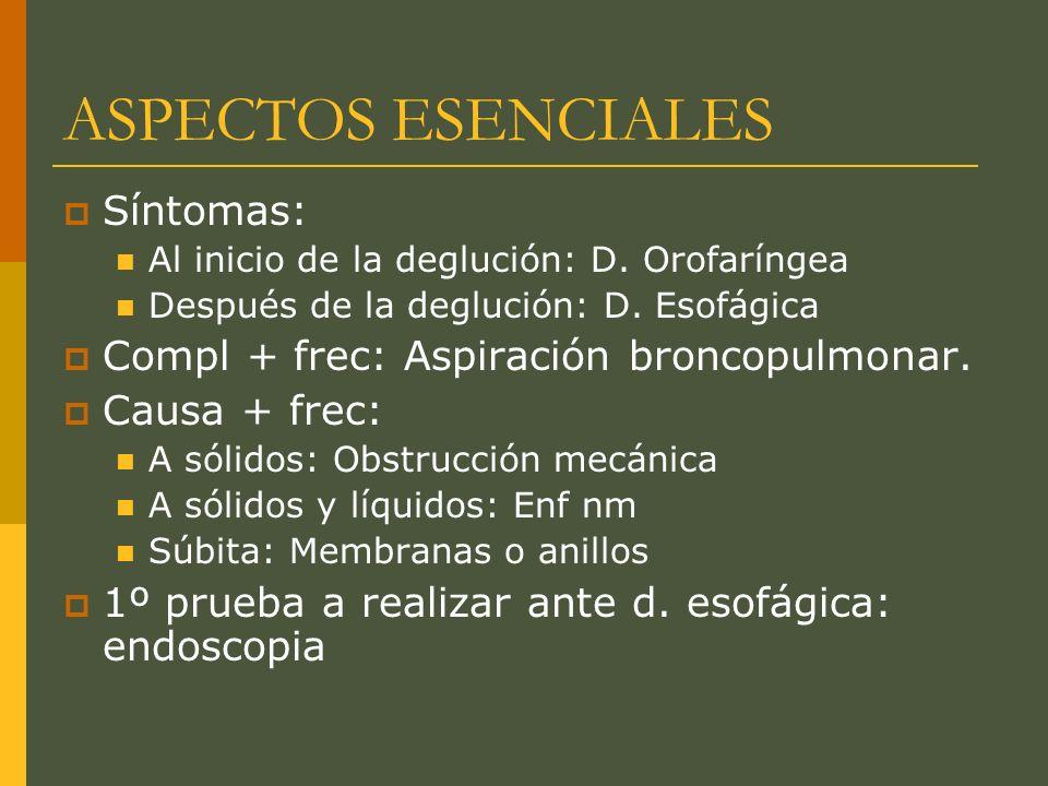 ASPECTOS ESENCIALES Síntomas: Compl + frec: Aspiración broncopulmonar.