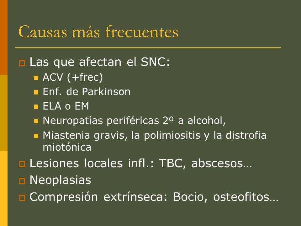 Causas más frecuentes Las que afectan el SNC: