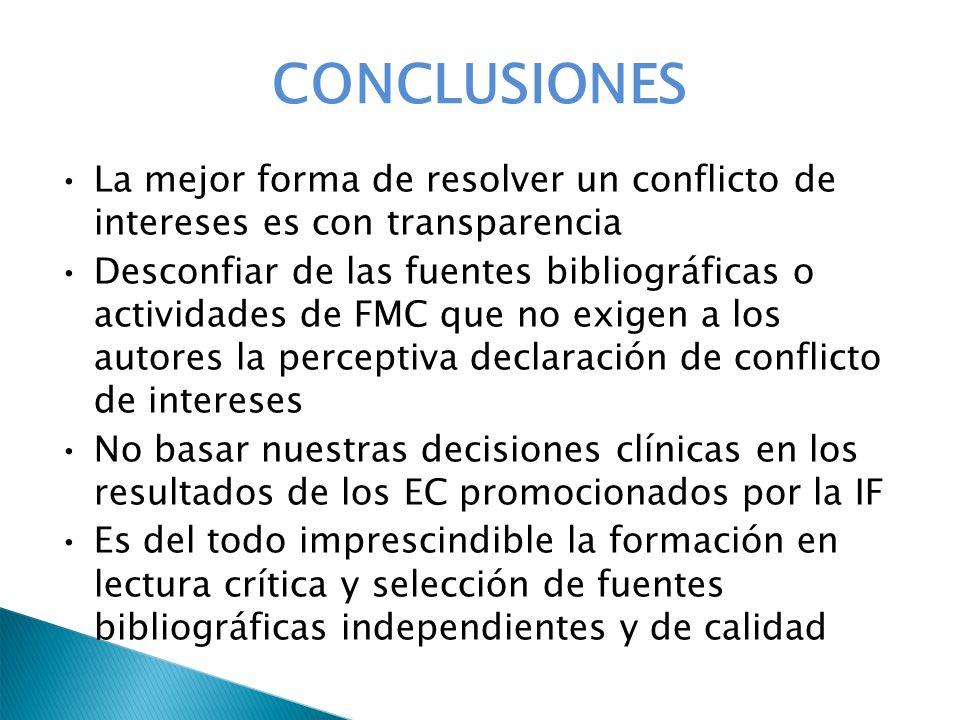 CONCLUSIONES La mejor forma de resolver un conflicto de intereses es con transparencia.