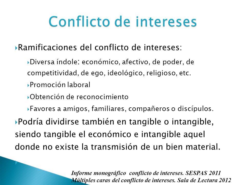 Ramificaciones del conflicto de intereses: