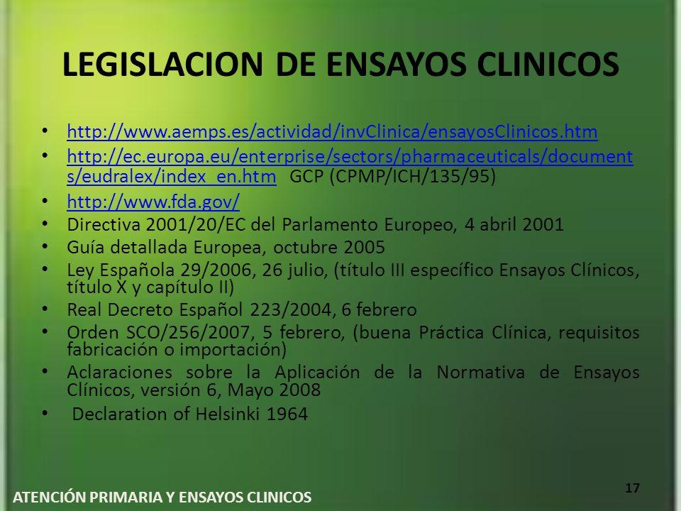 LEGISLACION DE ENSAYOS CLINICOS