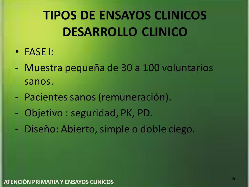 TIPOS DE ENSAYOS CLINICOS DESARROLLO CLINICO