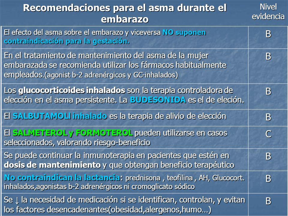 Recomendaciones para el asma durante el embarazo