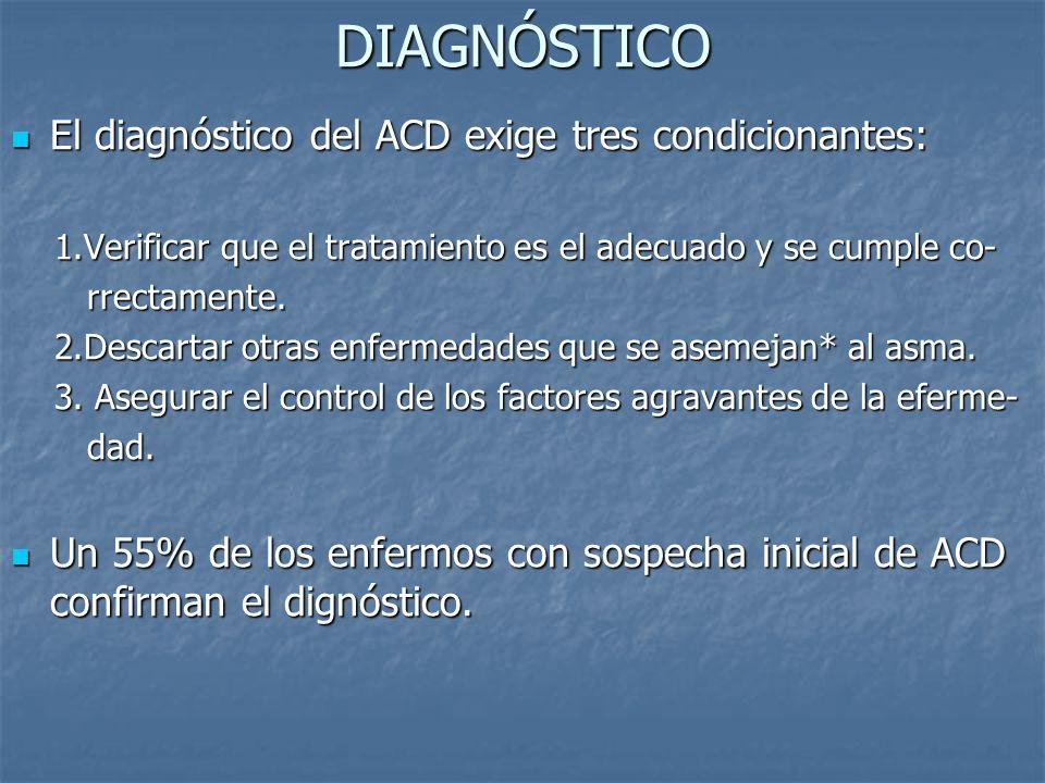 DIAGNÓSTICO El diagnóstico del ACD exige tres condicionantes: