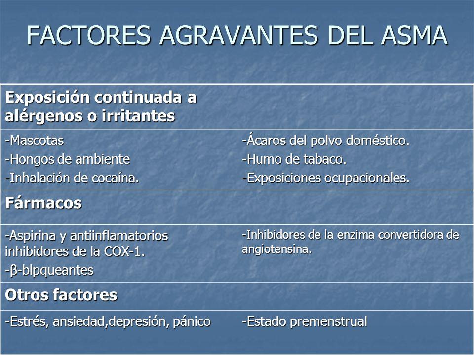 FACTORES AGRAVANTES DEL ASMA