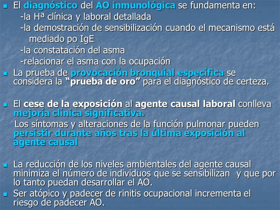 El diagnóstico del AO inmunológica se fundamenta en:
