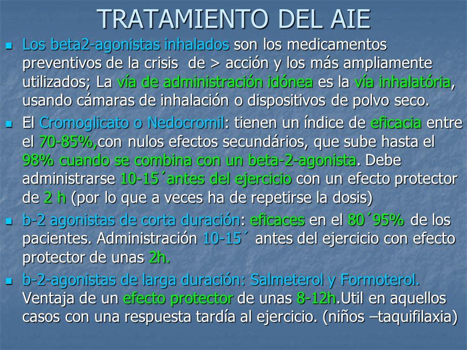 TRATAMIENTO DEL AIE