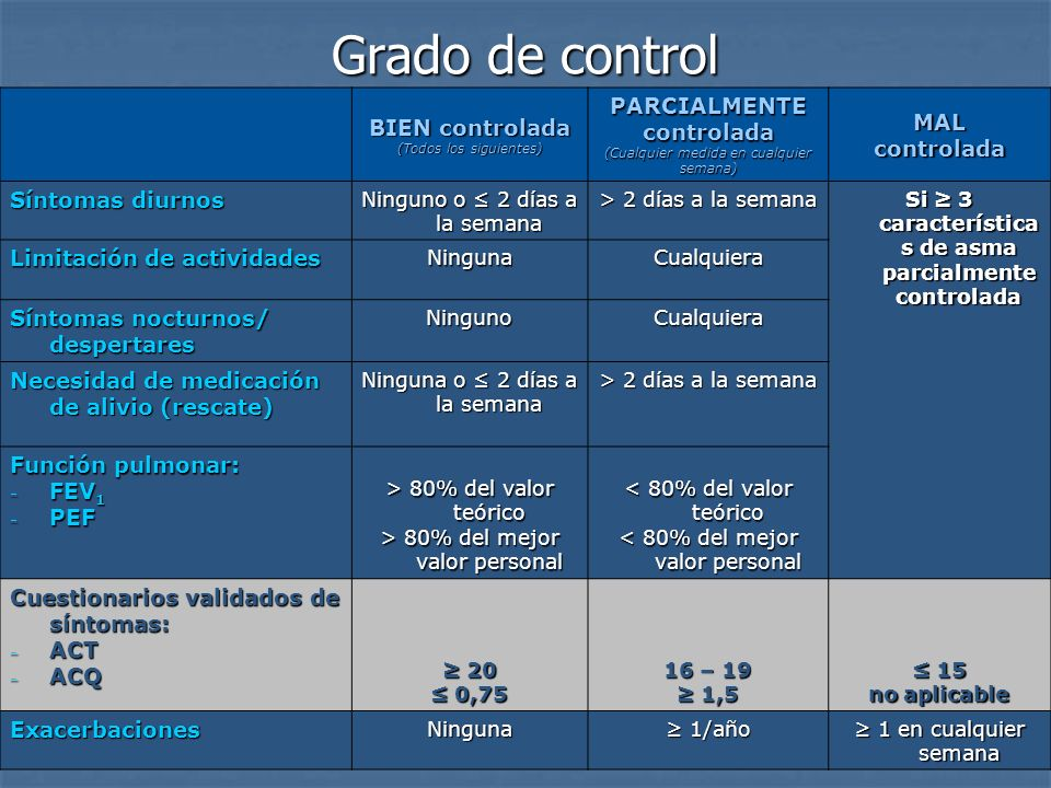 Si ≥ 3 características de asma parcialmente controlada