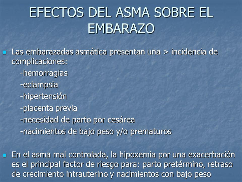 EFECTOS DEL ASMA SOBRE EL EMBARAZO