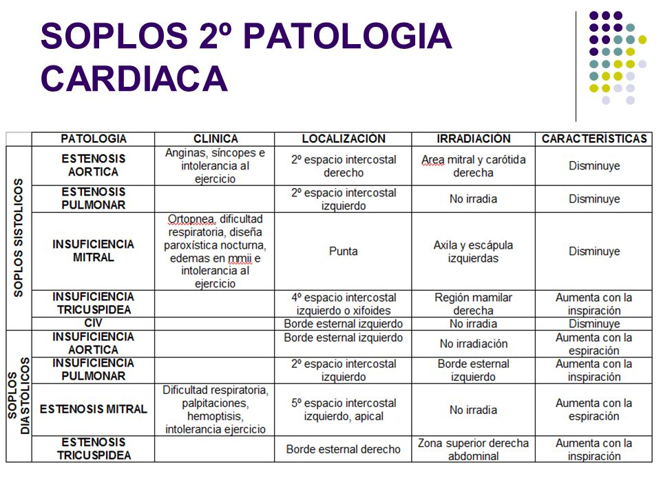 SOPLOS 2º PATOLOGIA CARDIACA