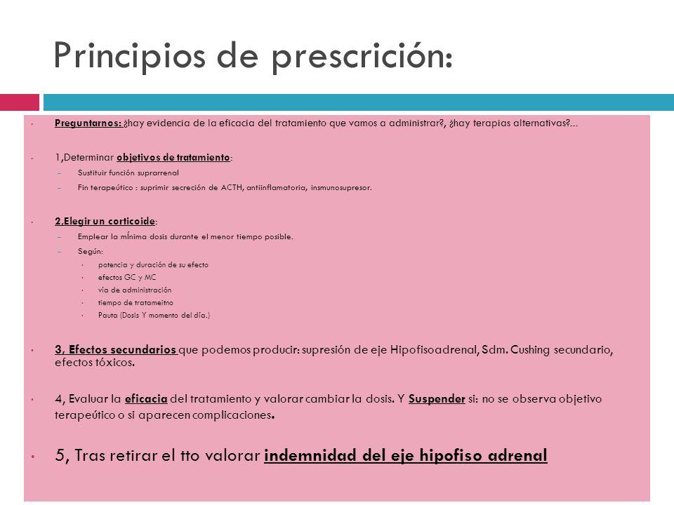 Principios de prescrición: