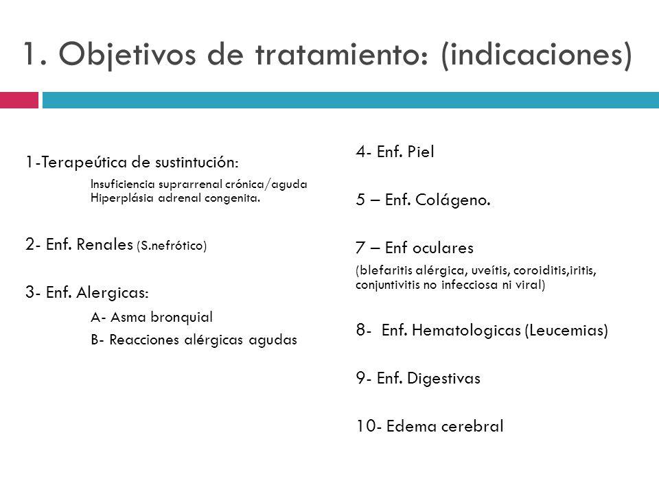 1. Objetivos de tratamiento: (indicaciones)