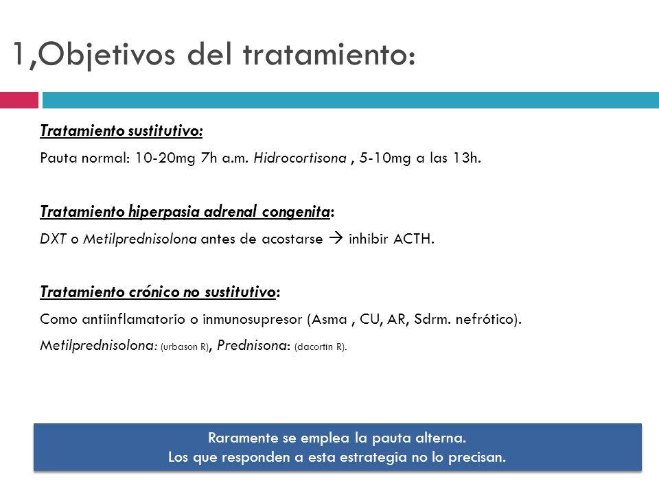 1,Objetivos del tratamiento: