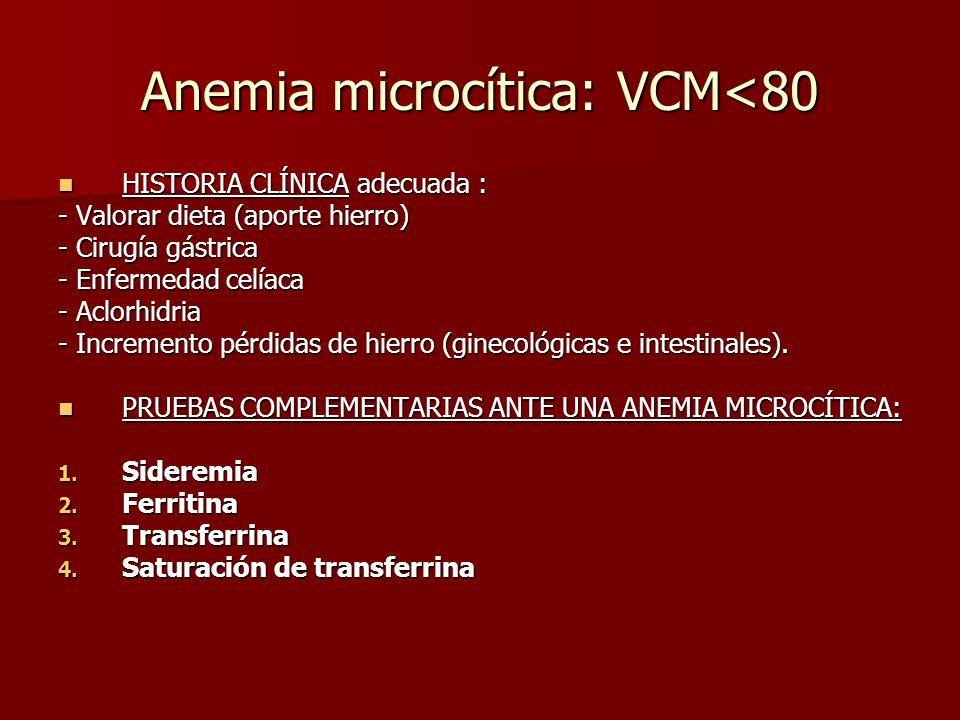 Anemia microcítica: VCM<80
