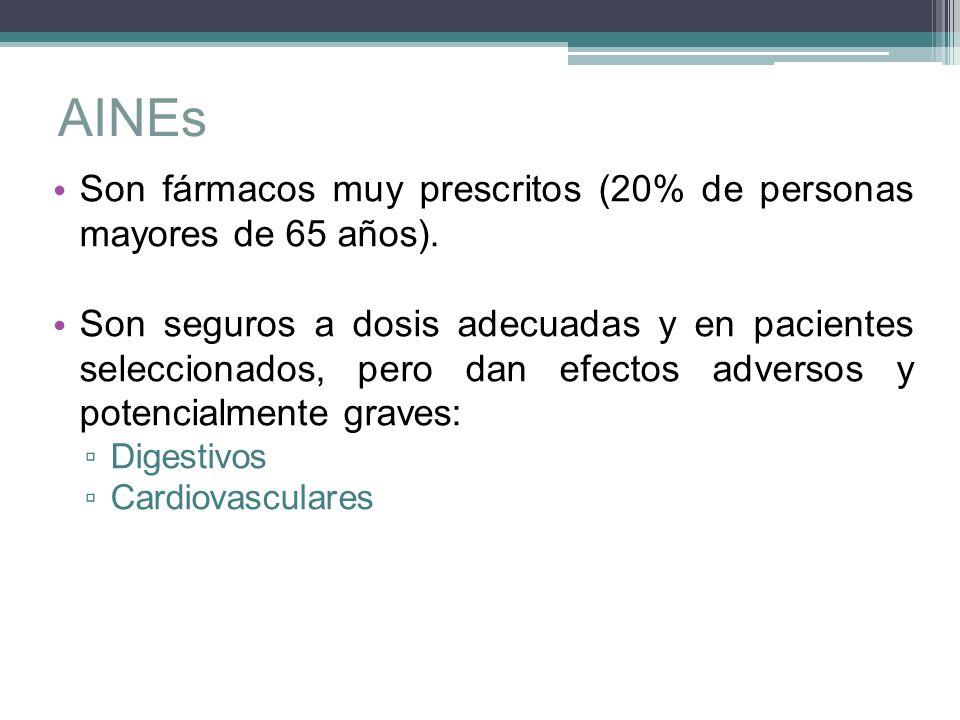 AINEsSon fármacos muy prescritos (20% de personas mayores de 65 años).