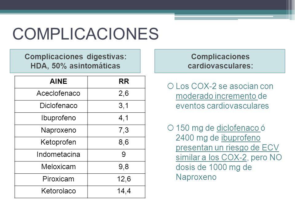 COMPLICACIONES Complicaciones digestivas: HDA, 50% asintomáticas. Complicaciones cardiovasculares: