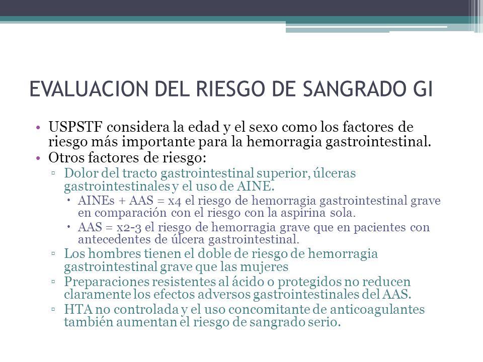 EVALUACION DEL RIESGO DE SANGRADO GI
