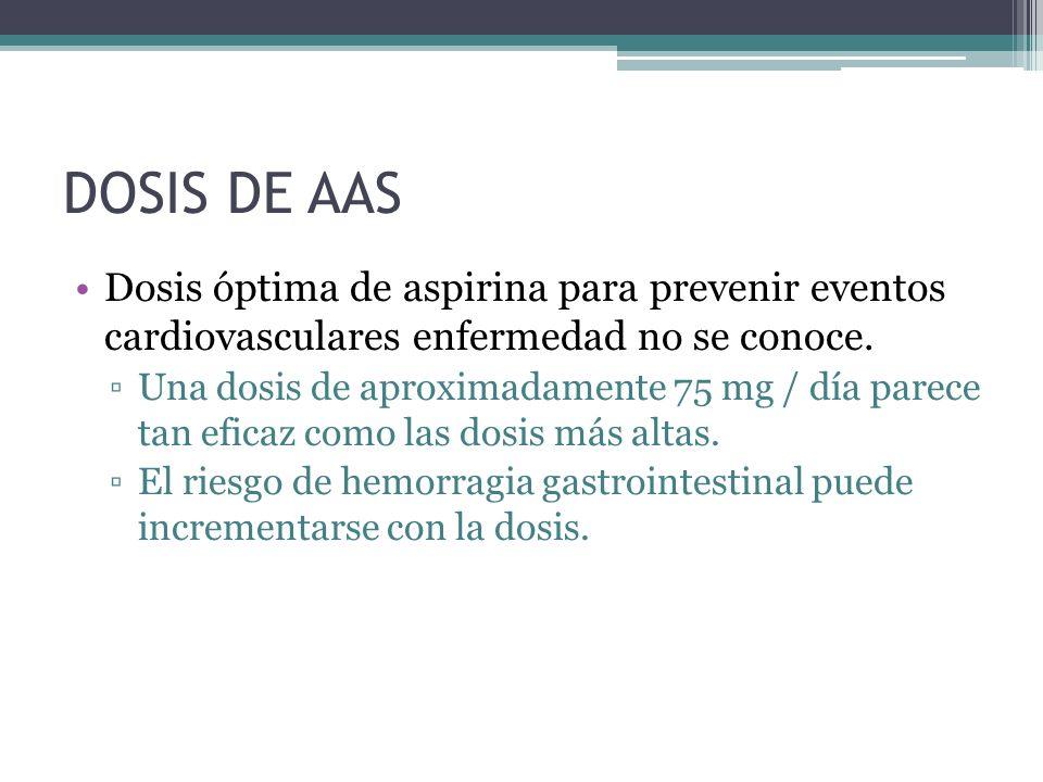 DOSIS DE AASDosis óptima de aspirina para prevenir eventos cardiovasculares enfermedad no se conoce.