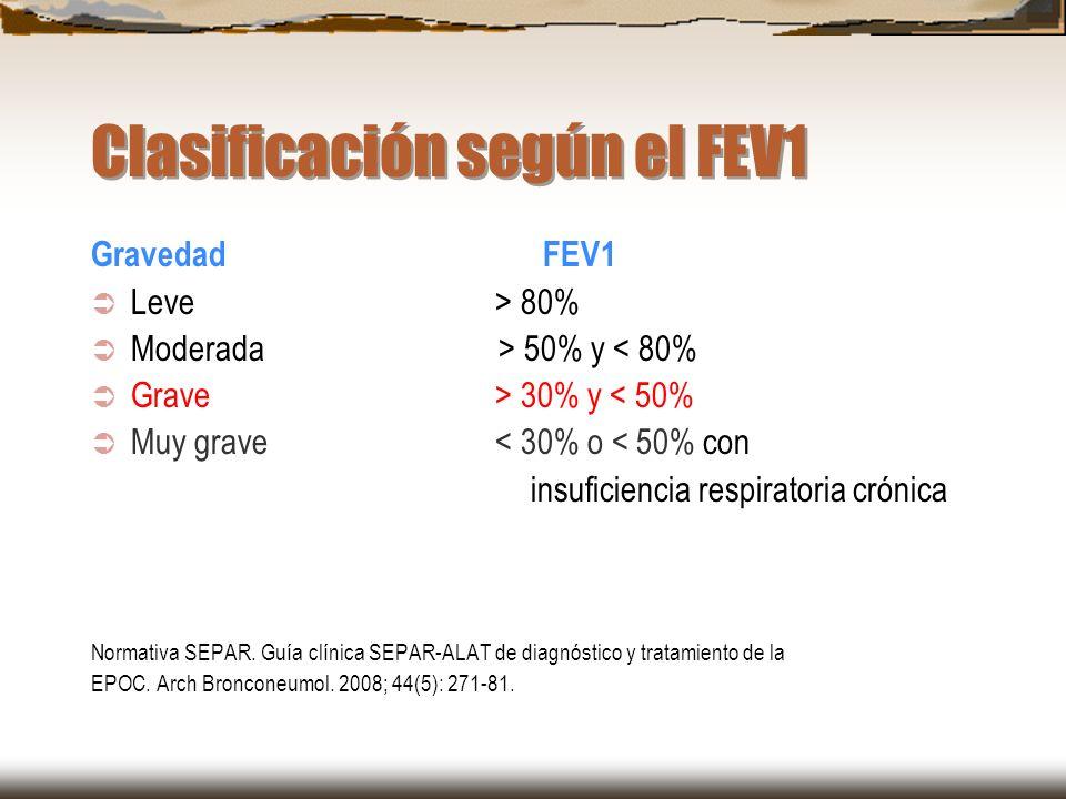 Clasificación según el FEV1