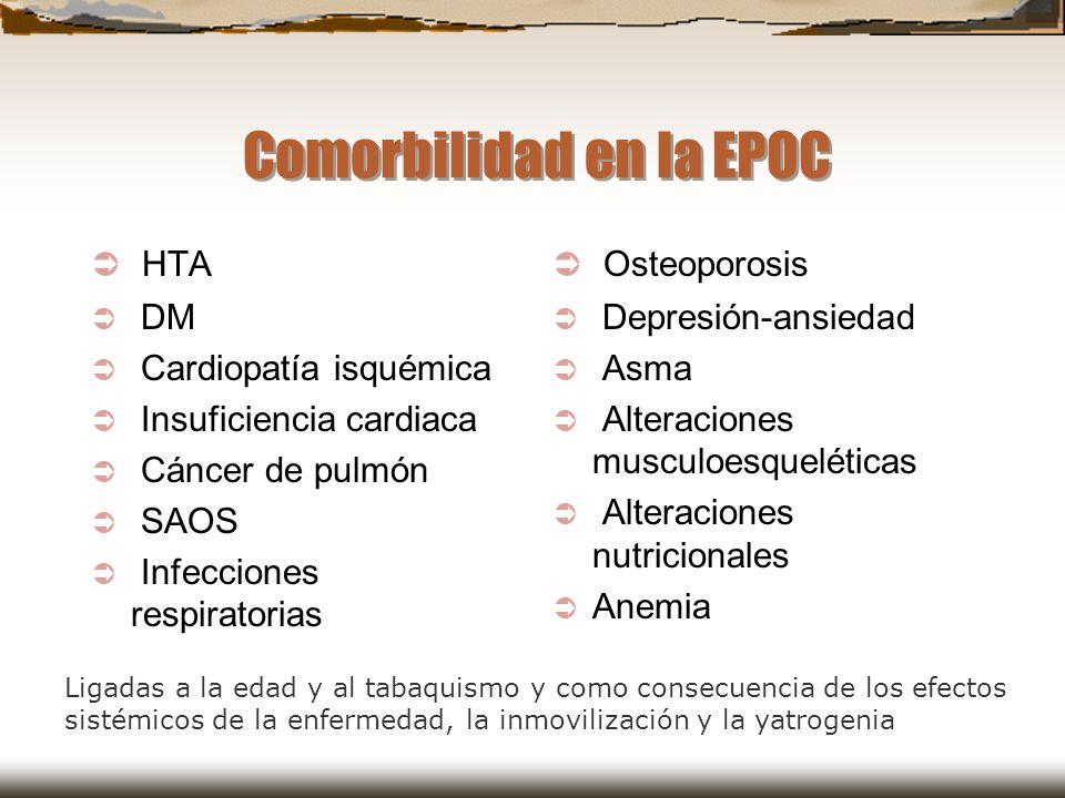Comorbilidad en la EPOC