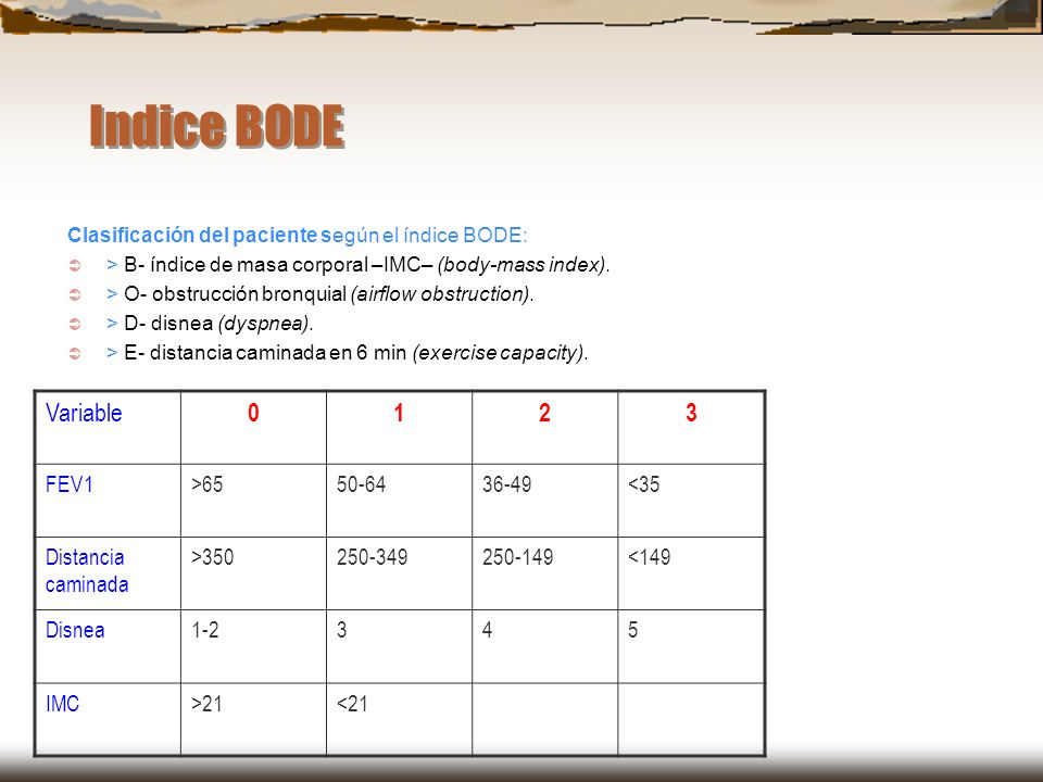 Indice BODE Variable 1 2 3 FEV1 >65 50-64 36-49 <35