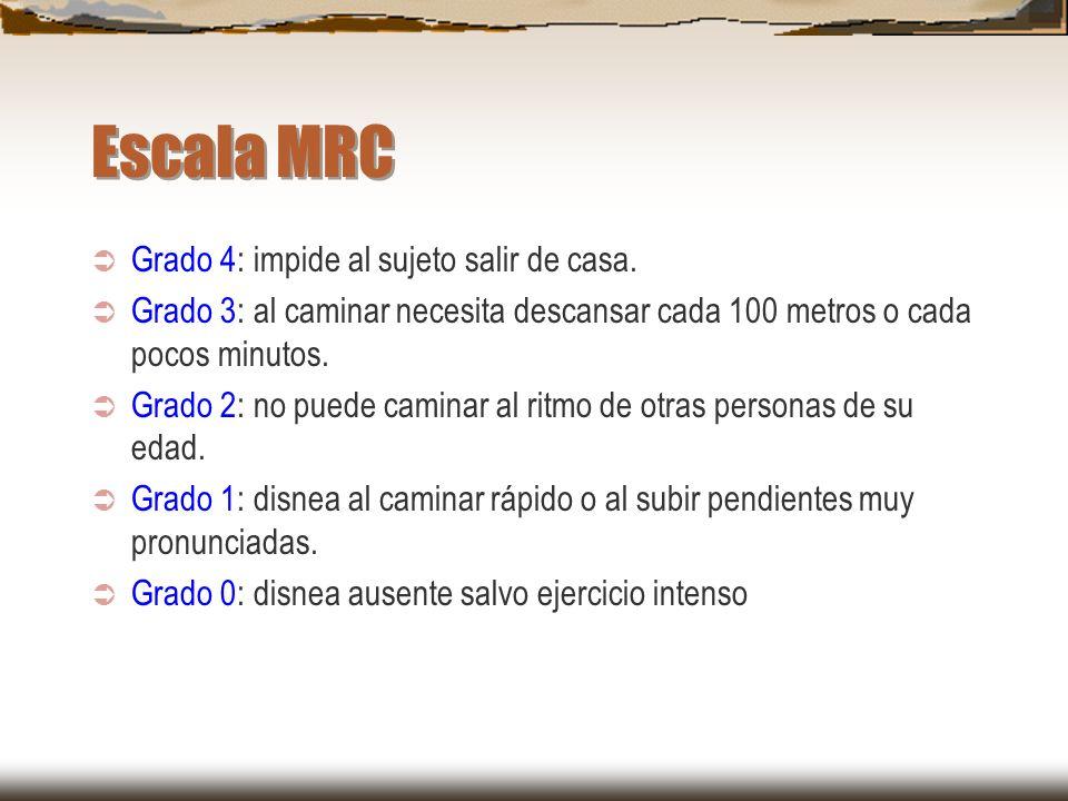 Escala MRC Grado 4: impide al sujeto salir de casa.
