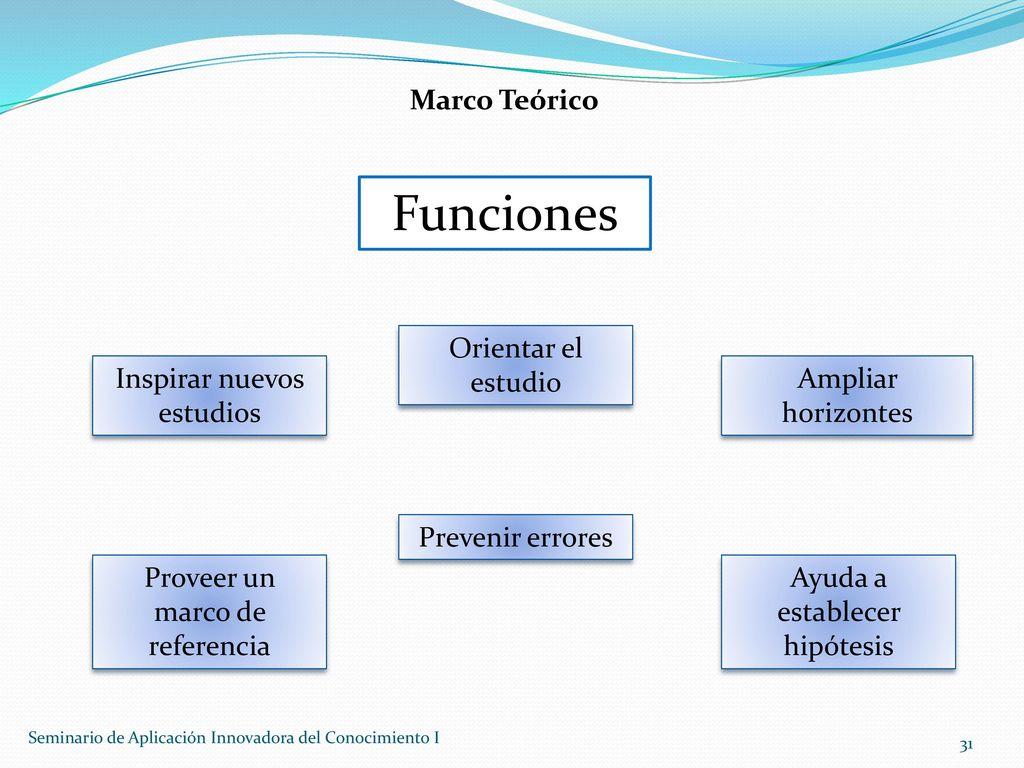 Problemas y notas asociados con el Proyecto de investigación - ppt ...