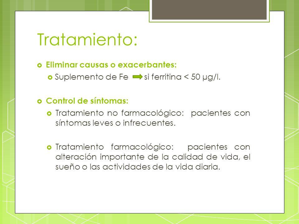 Tratamiento: Eliminar causas o exacerbantes:
