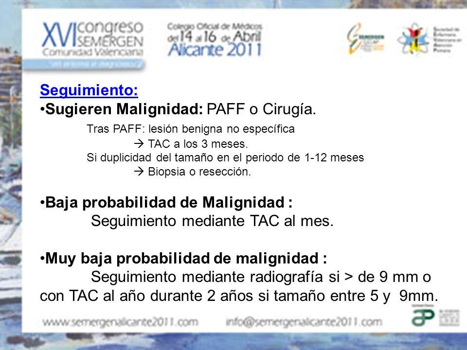 Sugieren Malignidad: PAFF o Cirugía.