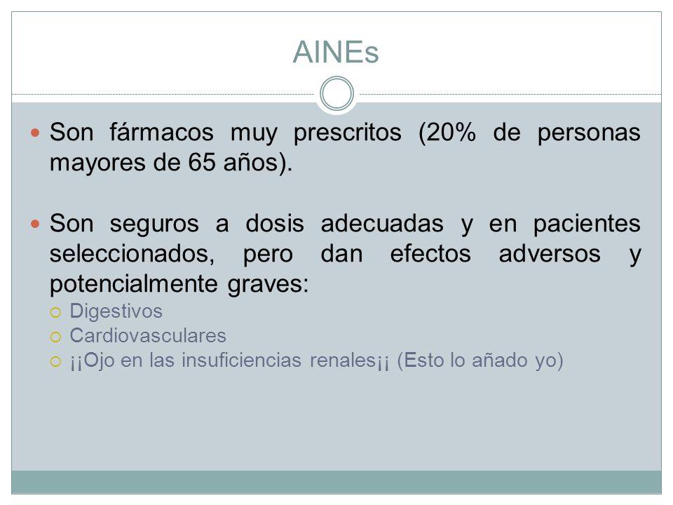 AINEs Son fármacos muy prescritos (20% de personas mayores de 65 años).