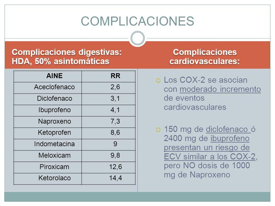 Complicaciones cardiovasculares: