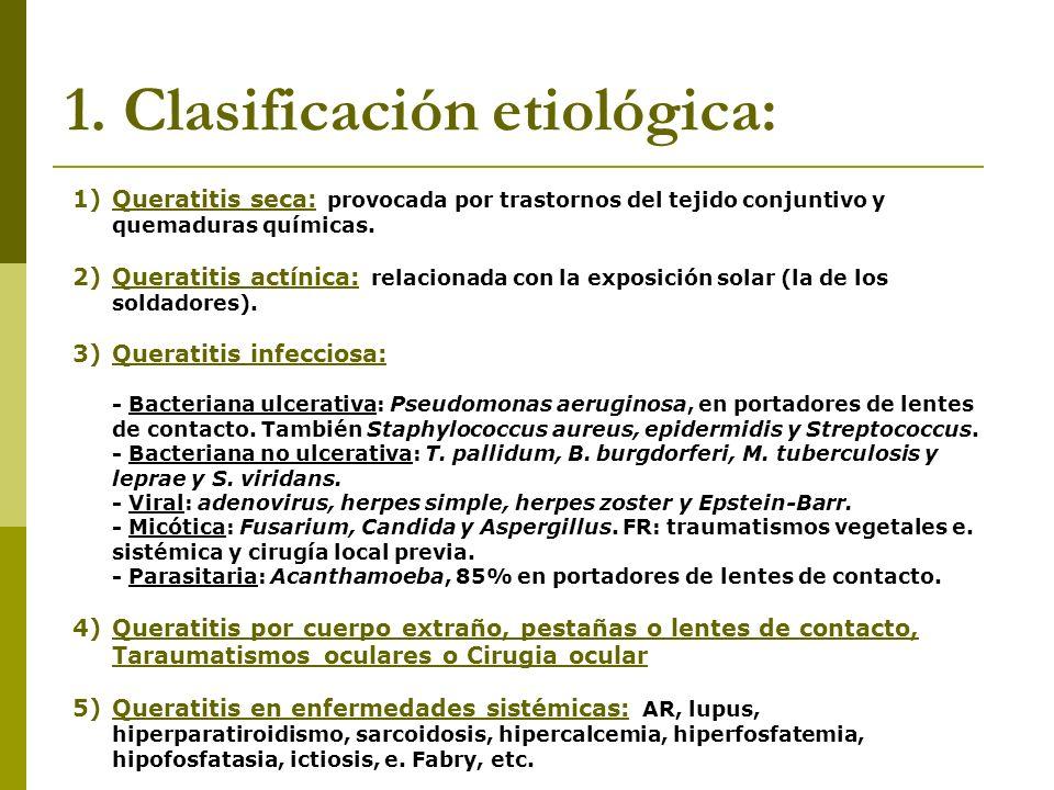 1. Clasificación etiológica: