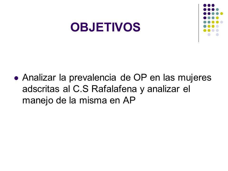 OBJETIVOSAnalizar la prevalencia de OP en las mujeres adscritas al C.S Rafalafena y analizar el manejo de la misma en AP.