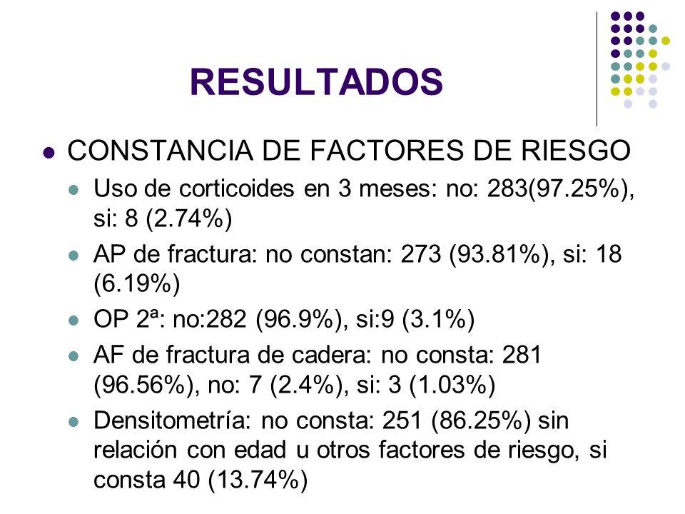 RESULTADOS CONSTANCIA DE FACTORES DE RIESGO