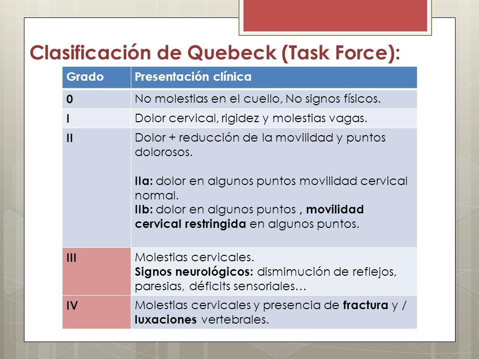 Clasificación de Quebeck (Task Force):