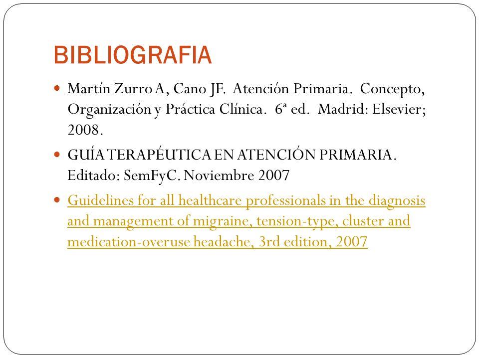 BIBLIOGRAFIA Martín Zurro A, Cano JF. Atención Primaria. Concepto, Organización y Práctica Clínica. 6ª ed. Madrid: Elsevier; 2008.