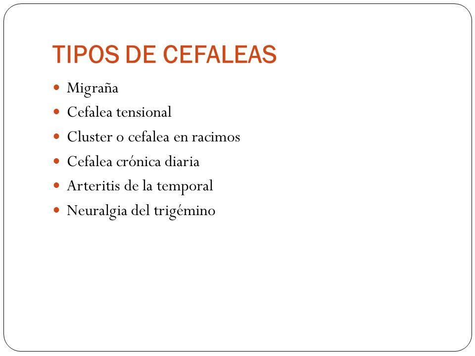 TIPOS DE CEFALEAS Migraña Cefalea tensional