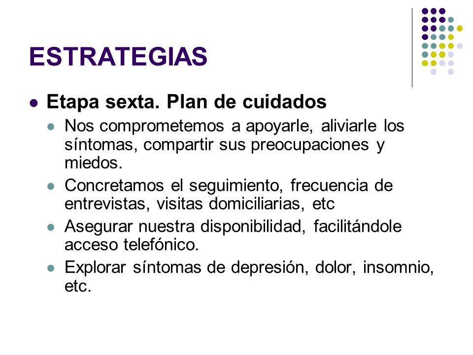 ESTRATEGIAS Etapa sexta. Plan de cuidados