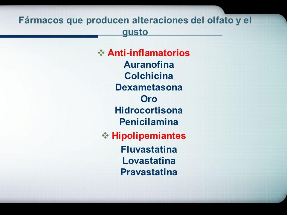 Fármacos que producen alteraciones del olfato y el gusto