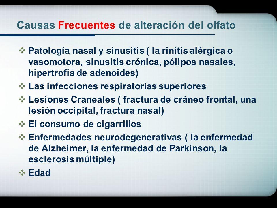 Causas Frecuentes de alteración del olfato