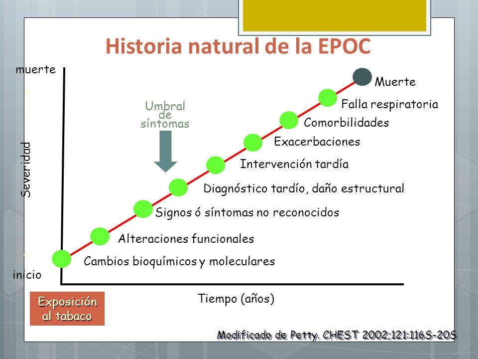 Historia natural de la EPOC